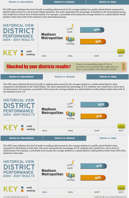 September | 2011 | Schoolinfosystem org