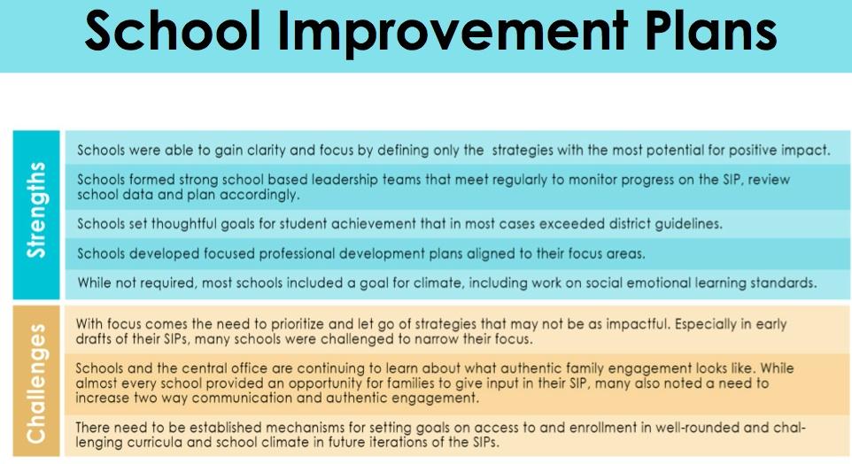 School Information System: December 2013 Archives
