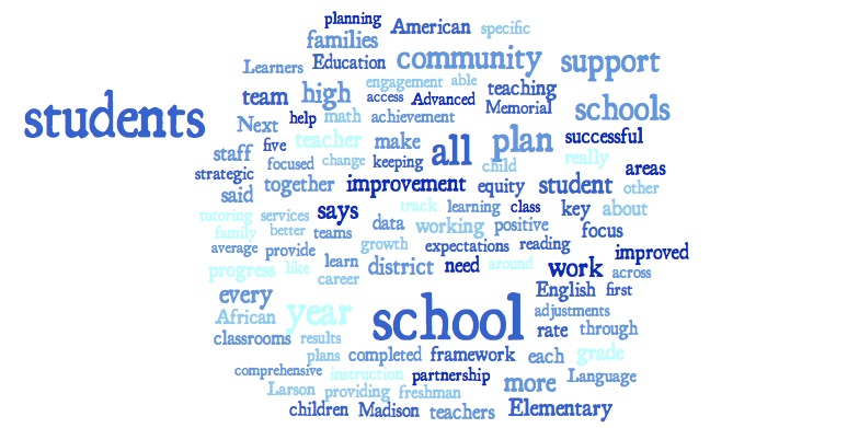 wordcloud: Madison Schools' 2014-2015 Annual Report