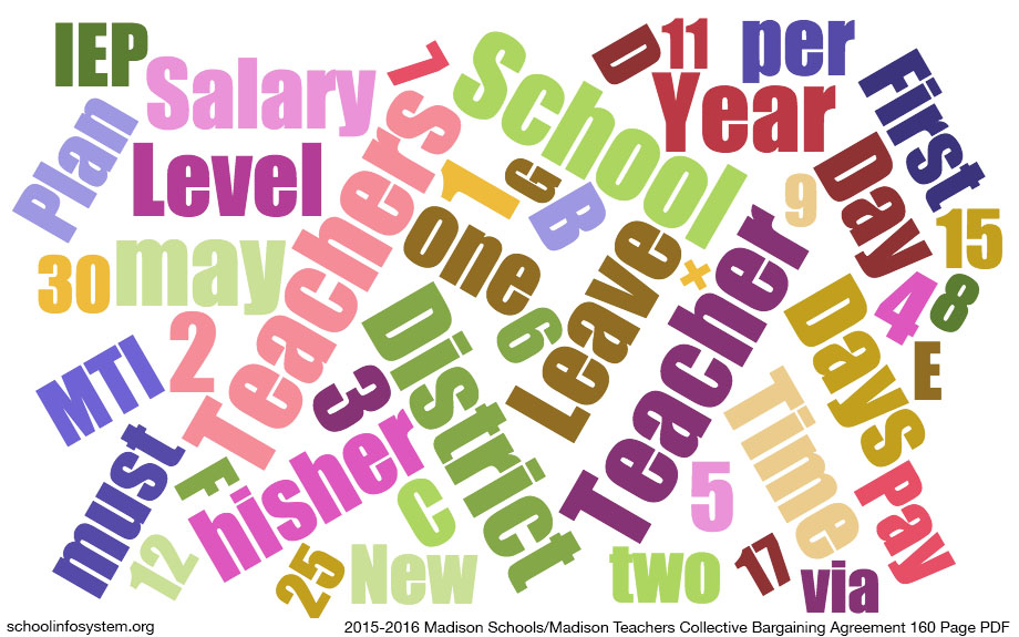 Madison government school district 2015-2016 Collective Bargaining Agreement with Madison Teachers, Inc. (160 page PDF) Wordcloud