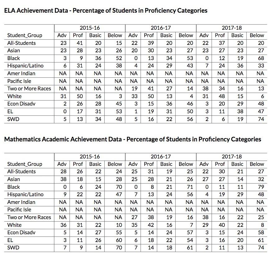 Jim Zellmer | Schoolinfosystem org | Page 2